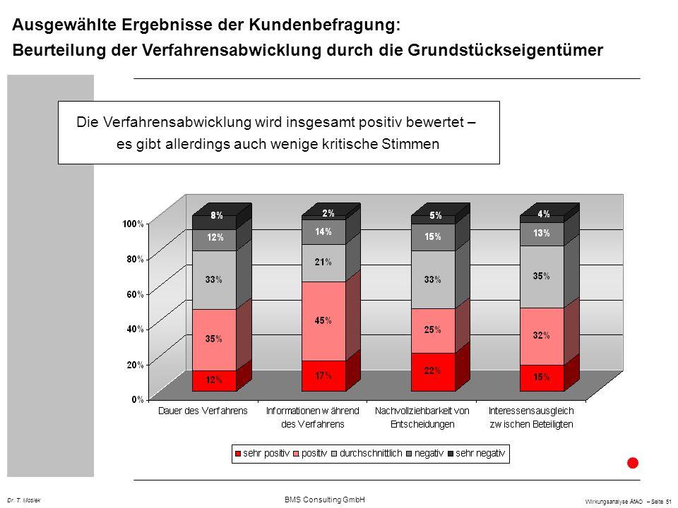 BMS Consulting GmbH Wirkungsanalyse ÄfAO – Seite 51 Dr. T. Mosiek Ausgewählte Ergebnisse der Kundenbefragung: Beurteilung der Verfahrensabwicklung dur