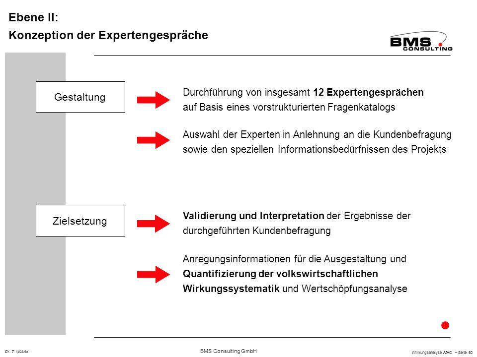 BMS Consulting GmbH Wirkungsanalyse ÄfAO – Seite 60 Dr. T. Mosiek Ebene II: Konzeption der Expertengespräche Durchführung von insgesamt 12 Expertenges