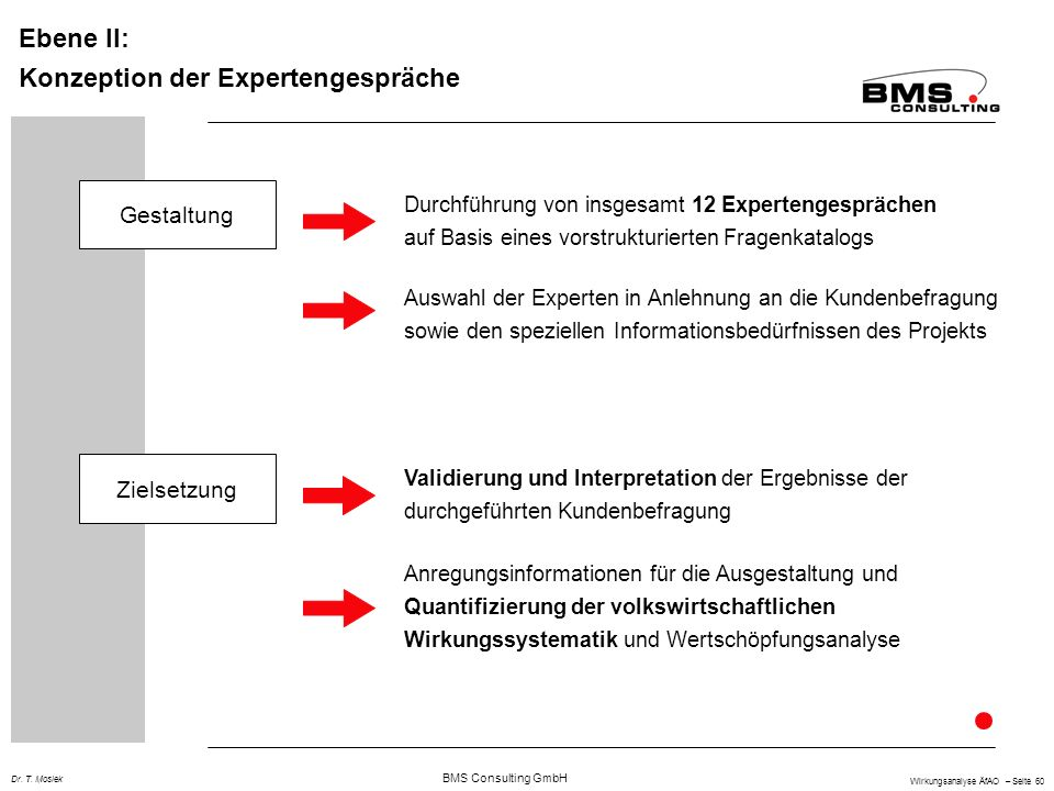 BMS Consulting GmbH Wirkungsanalyse ÄfAO – Seite 60 Dr.