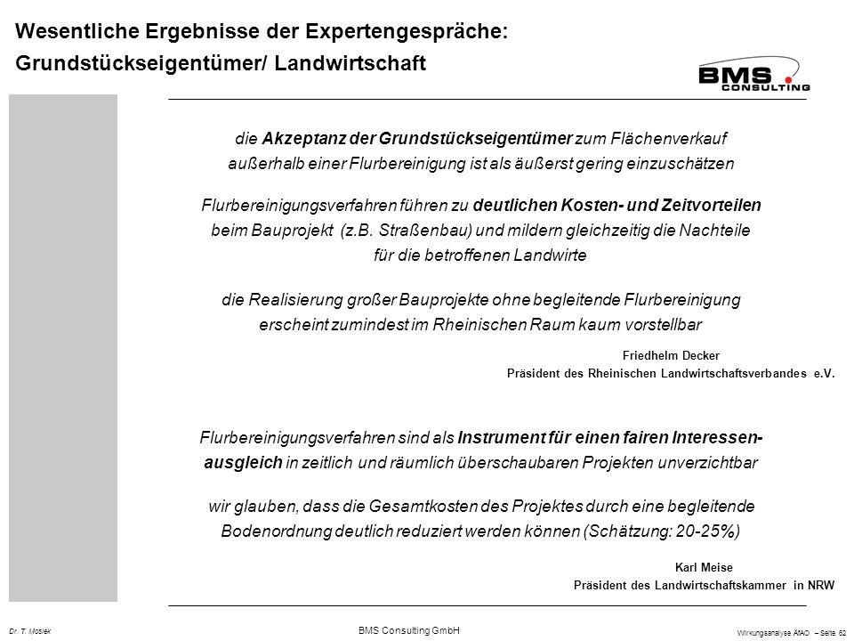 BMS Consulting GmbH Wirkungsanalyse ÄfAO – Seite 62 Dr. T. Mosiek Wesentliche Ergebnisse der Expertengespräche: Grundstückseigentümer/ Landwirtschaft