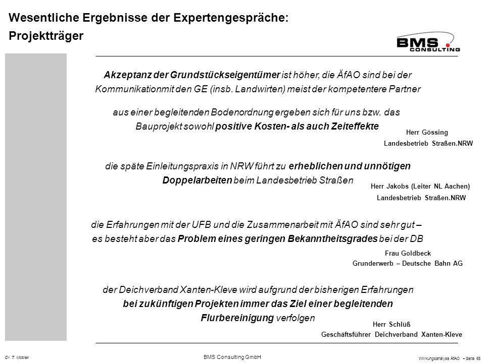 BMS Consulting GmbH Wirkungsanalyse ÄfAO – Seite 65 Dr. T. Mosiek Wesentliche Ergebnisse der Expertengespräche: Projektträger Akzeptanz der Grundstück