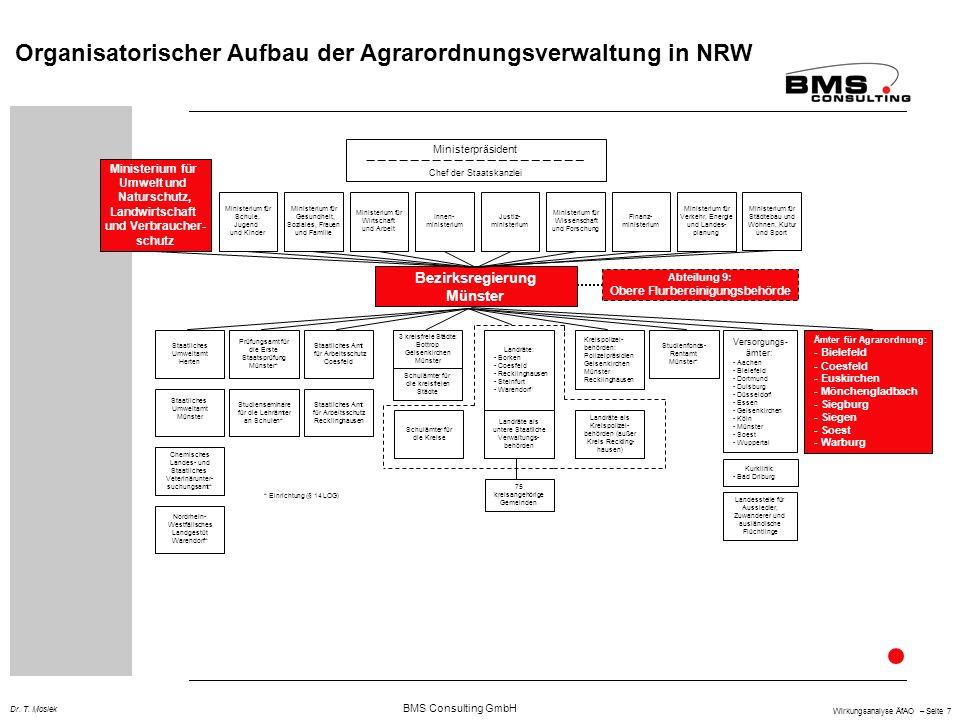 BMS Consulting GmbH Wirkungsanalyse ÄfAO – Seite 7 Dr. T. Mosiek Ministerium für Umwelt und Naturschutz, Landwirtschaft und Verbraucher- schutz Minist