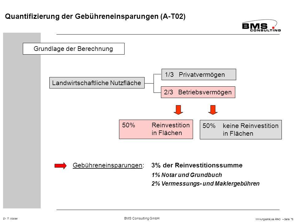 BMS Consulting GmbH Wirkungsanalyse ÄfAO – Seite 76 Dr. T. Mosiek Quantifizierung der Gebühreneinsparungen (A-T02) Landwirtschaftliche Nutzfläche 1/3P