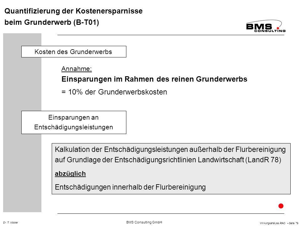 BMS Consulting GmbH Wirkungsanalyse ÄfAO – Seite 79 Dr. T. Mosiek Quantifizierung der Kostenersparnisse beim Grunderwerb (B-T01) Kosten des Grunderwer