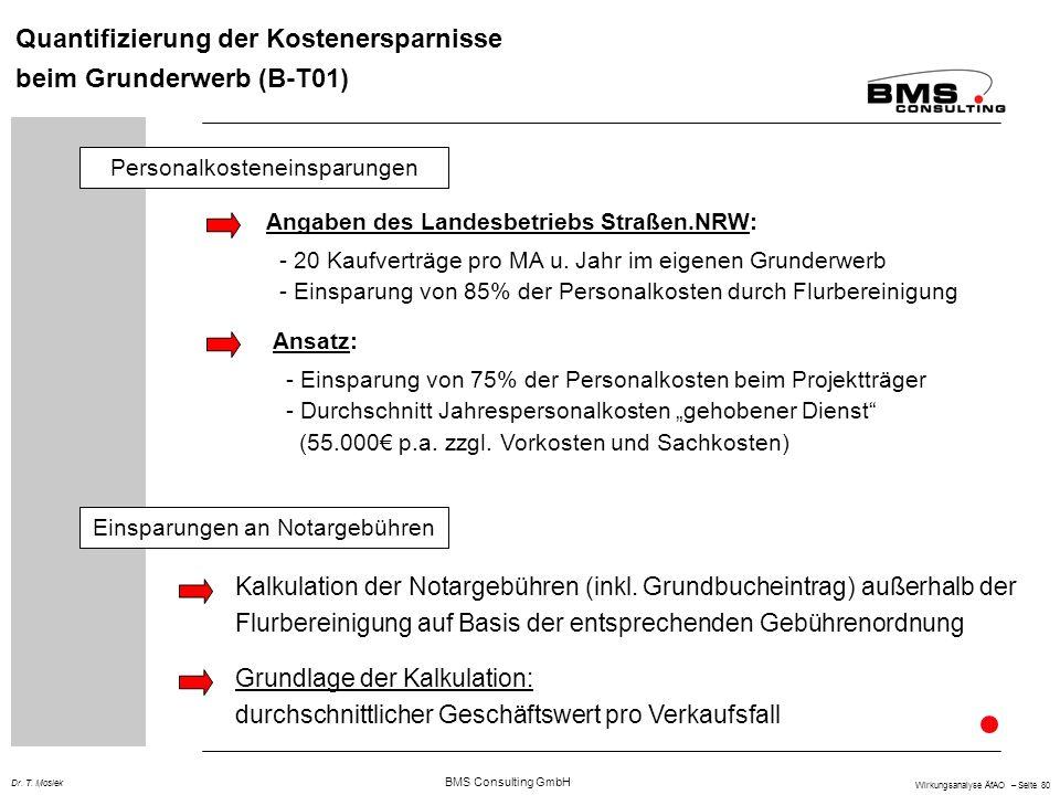 BMS Consulting GmbH Wirkungsanalyse ÄfAO – Seite 80 Dr. T. Mosiek Quantifizierung der Kostenersparnisse beim Grunderwerb (B-T01) Personalkosteneinspar