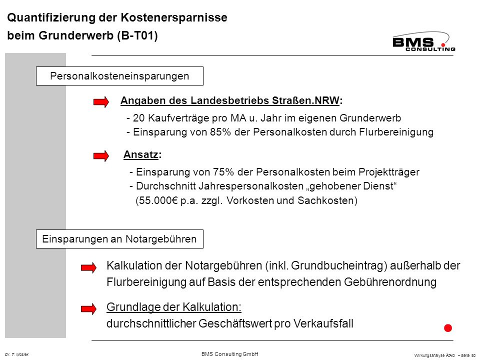 BMS Consulting GmbH Wirkungsanalyse ÄfAO – Seite 80 Dr.
