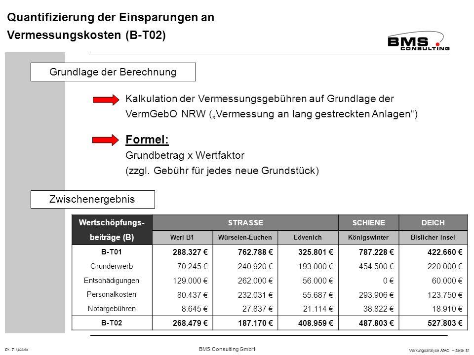 BMS Consulting GmbH Wirkungsanalyse ÄfAO – Seite 81 Dr. T. Mosiek Quantifizierung der Einsparungen an Vermessungskosten (B-T02) Kalkulation der Vermes