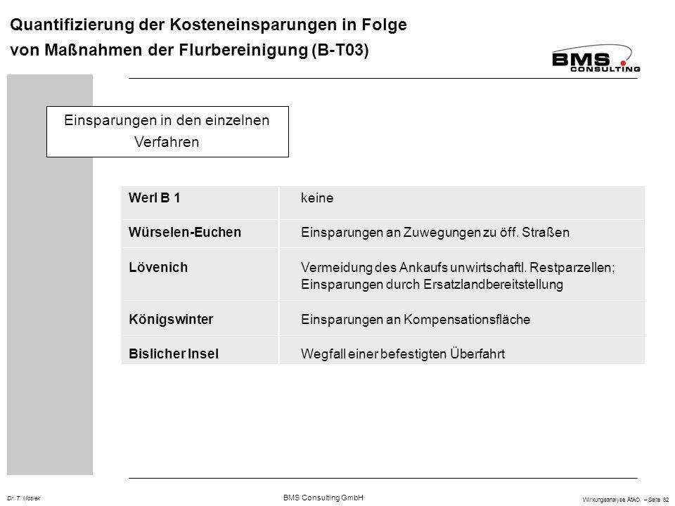 BMS Consulting GmbH Wirkungsanalyse ÄfAO – Seite 82 Dr. T. Mosiek Quantifizierung der Kosteneinsparungen in Folge von Maßnahmen der Flurbereinigung (B