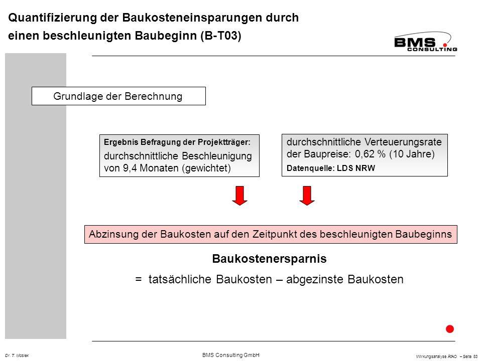 BMS Consulting GmbH Wirkungsanalyse ÄfAO – Seite 83 Dr. T. Mosiek Quantifizierung der Baukosteneinsparungen durch einen beschleunigten Baubeginn (B-T0