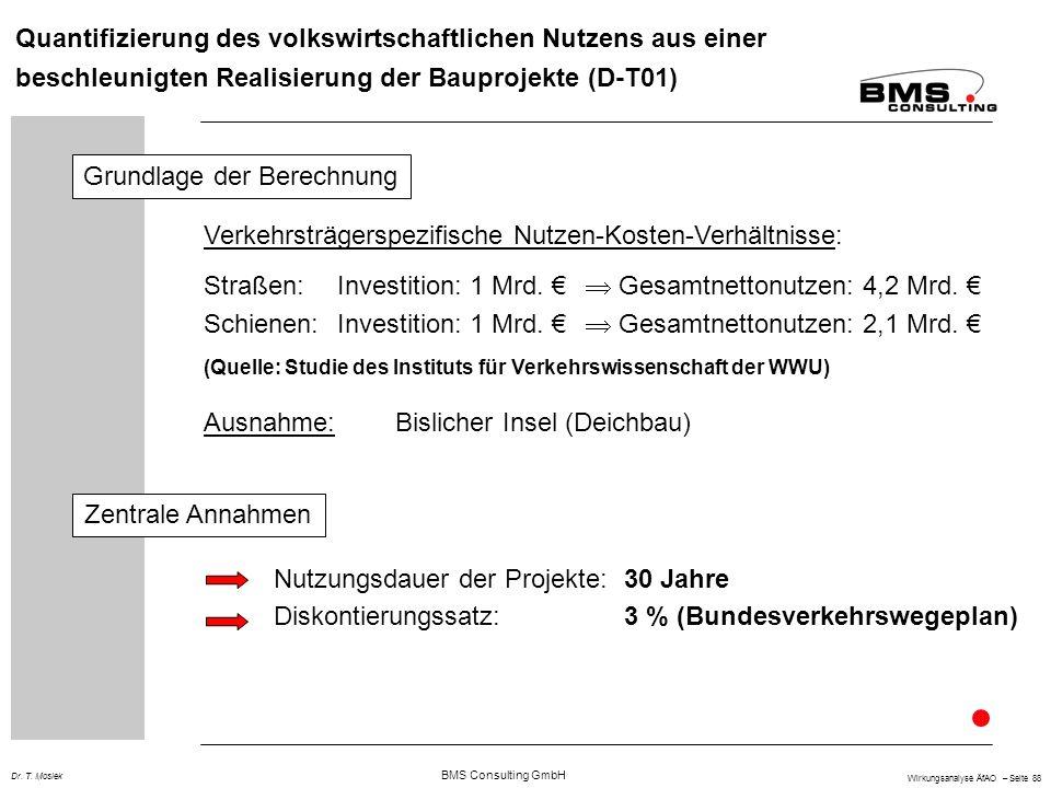 BMS Consulting GmbH Wirkungsanalyse ÄfAO – Seite 88 Dr. T. Mosiek Quantifizierung des volkswirtschaftlichen Nutzens aus einer beschleunigten Realisier