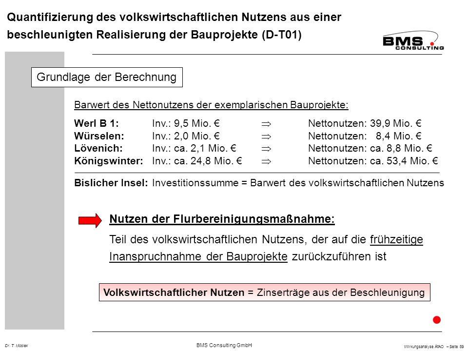 BMS Consulting GmbH Wirkungsanalyse ÄfAO – Seite 89 Dr. T. Mosiek Quantifizierung des volkswirtschaftlichen Nutzens aus einer beschleunigten Realisier