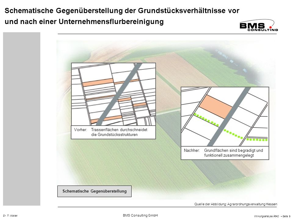 BMS Consulting GmbH Wirkungsanalyse ÄfAO – Seite 50 Dr.