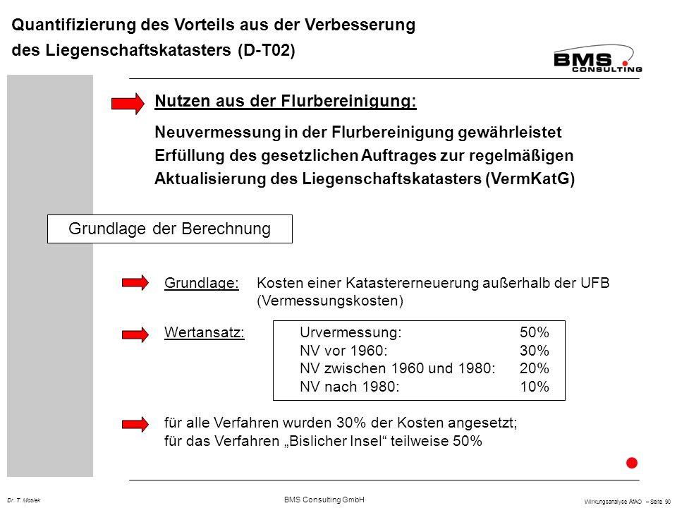 BMS Consulting GmbH Wirkungsanalyse ÄfAO – Seite 90 Dr. T. Mosiek Quantifizierung des Vorteils aus der Verbesserung des Liegenschaftskatasters (D-T02)