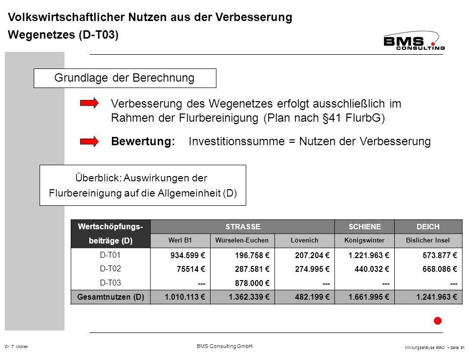 BMS Consulting GmbH Wirkungsanalyse ÄfAO – Seite 91 Dr. T. Mosiek Volkswirtschaftlicher Nutzen aus der Verbesserung Wegenetzes (D-T03) Grundlage der B