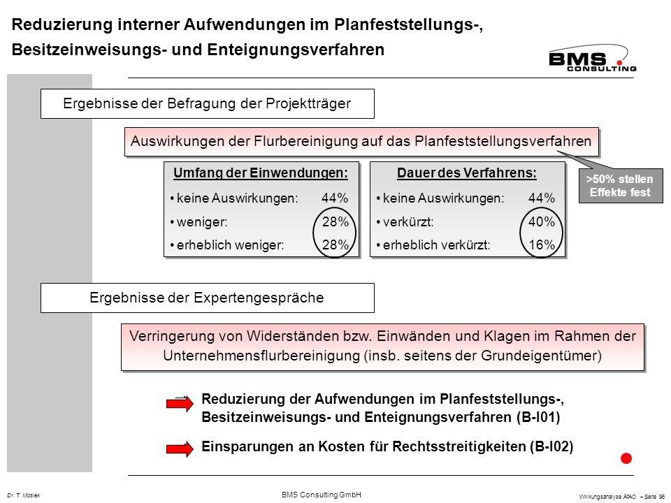 BMS Consulting GmbH Wirkungsanalyse ÄfAO – Seite 96 Dr. T. Mosiek Reduzierung interner Aufwendungen im Planfeststellungs-, Besitzeinweisungs- und Ente