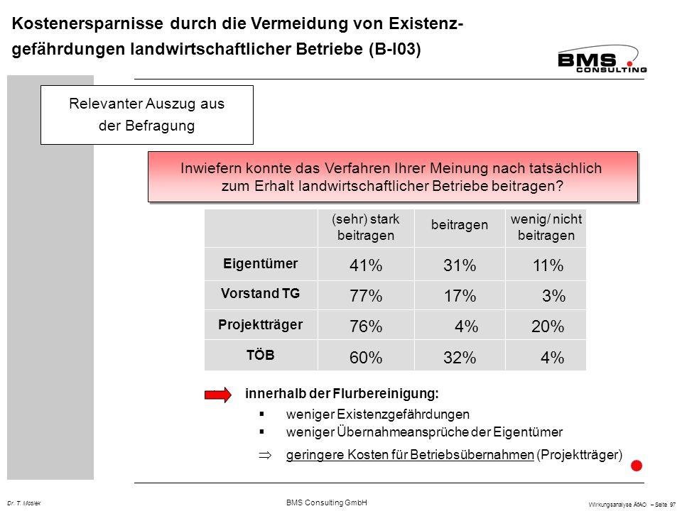 BMS Consulting GmbH Wirkungsanalyse ÄfAO – Seite 97 Dr. T. Mosiek Inwiefern konnte das Verfahren Ihrer Meinung nach tatsächlich zum Erhalt landwirtsch