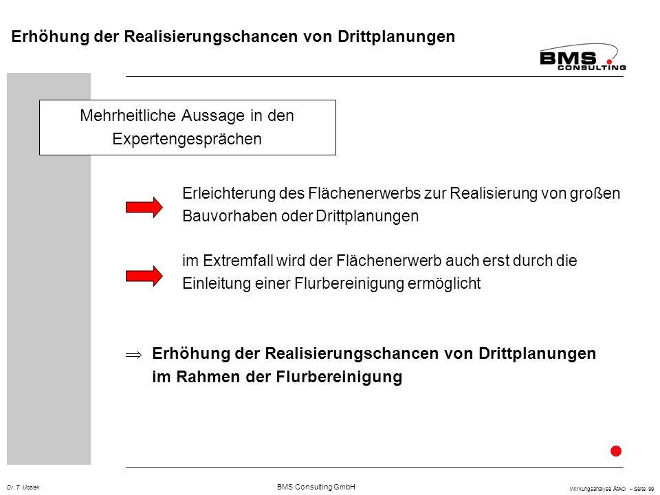 BMS Consulting GmbH Wirkungsanalyse ÄfAO – Seite 99 Dr. T. Mosiek Erhöhung der Realisierungschancen von Drittplanungen Mehrheitliche Aussage in den Ex