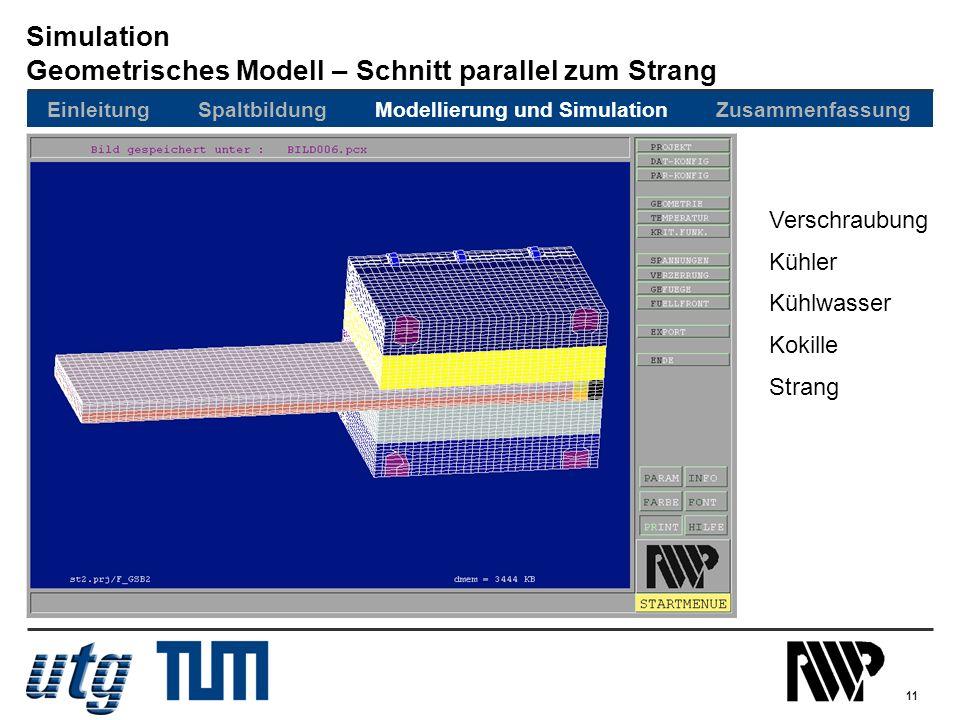 11 Simulation Geometrisches Modell – Schnitt parallel zum Strang Kühlwasser Kühler Kokille Strang Verschraubung Einleitung Spaltbildung Modellierung u