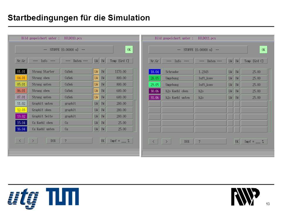 13 Startbedingungen für die Simulation