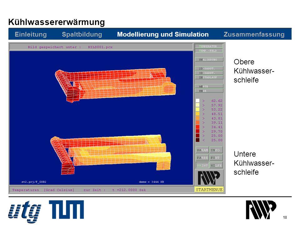 18 Aufheizung des Kühlwassers, Kühlwassererwärmung Obere Kühlwasser- schleife Untere Kühlwasser- schleife Einleitung Spaltbildung Modellierung und Sim