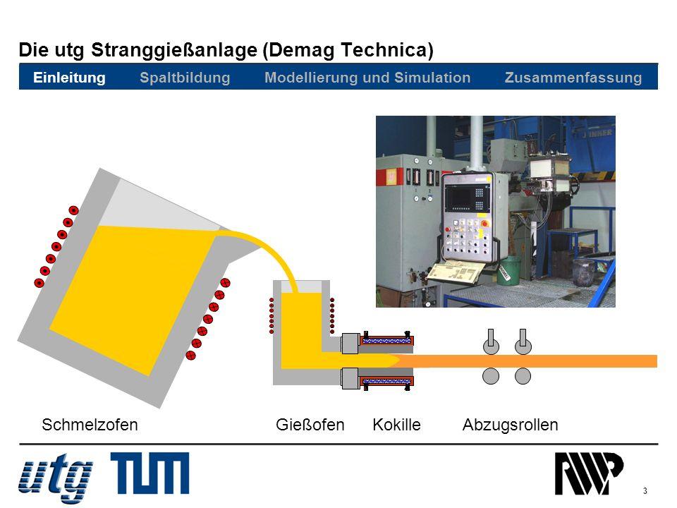 3 Die utg Stranggießanlage (Demag Technica) Abzugsrollen Kokille GießofenSchmelzofen Einleitung Spaltbildung Modellierung und Simulation Zusammenfassu