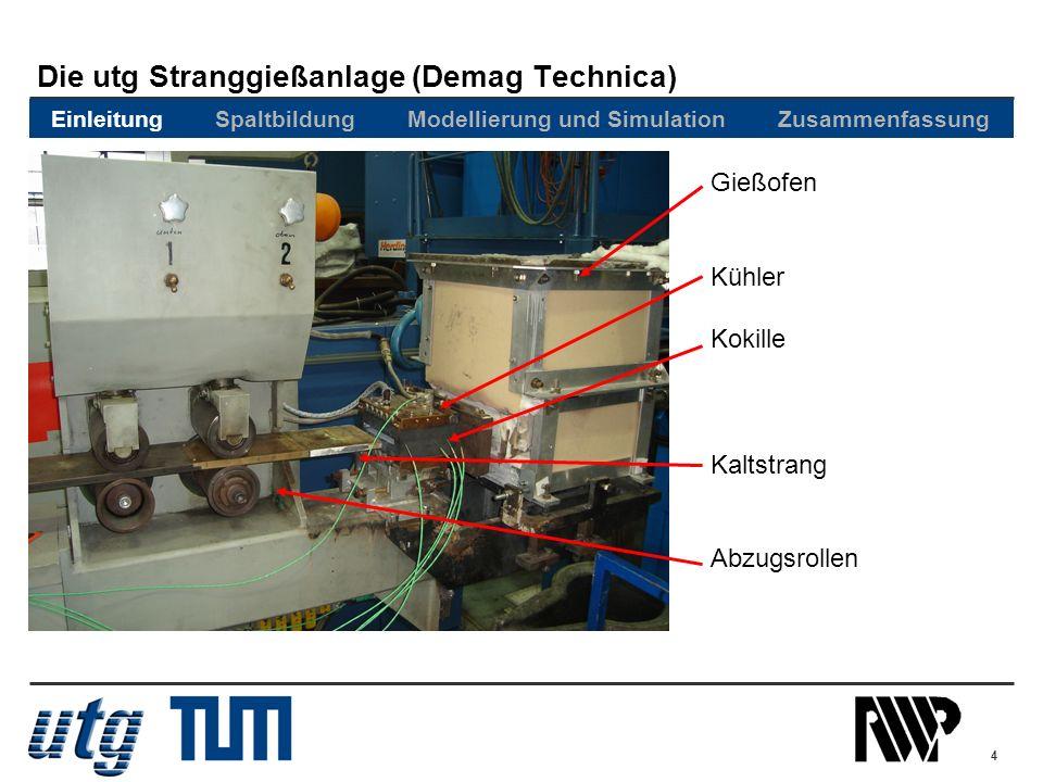 4 Die utg Stranggießanlage (Demag Technica) Gießofen Kühler Kokille Kaltstrang Abzugsrollen Einleitung Spaltbildung Modellierung und Simulation Zusamm