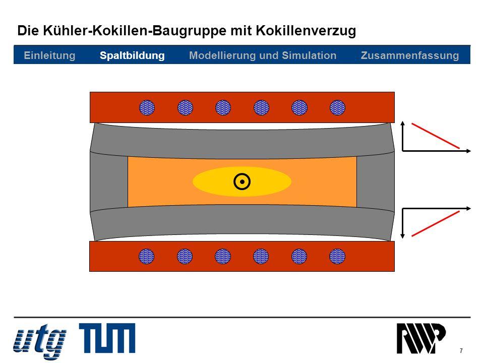 7 Die Kühler-Kokillen-Baugruppe mit Kokillenverzug Einleitung Spaltbildung Modellierung und Simulation Zusammenfassung