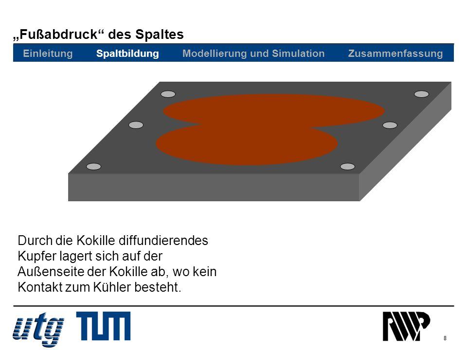 8 Fußabdruck des Spaltes Durch die Kokille diffundierendes Kupfer lagert sich auf der Außenseite der Kokille ab, wo kein Kontakt zum Kühler besteht. E
