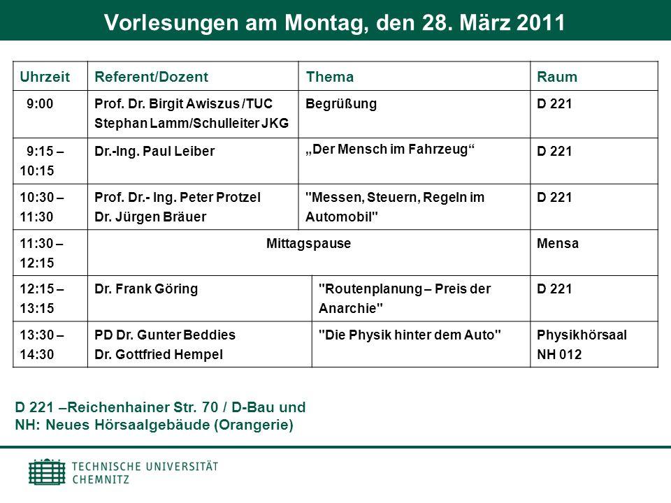 Vorlesungen am Montag, den 28. März 2011 UhrzeitReferent/DozentThemaRaum 9:00 Prof. Dr. Birgit Awiszus /TUC Stephan Lamm/Schulleiter JKG Begrüßung D 2