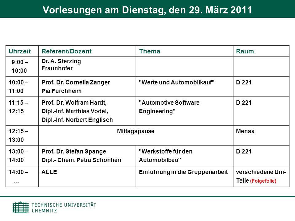 Vorlesungen am Dienstag, den 29. März 2011 UhrzeitReferent/DozentThemaRaum 9:00 – 10:00 Dr. A. Sterzing Fraunhofer 10:00 – 11:00 Prof. Dr. Cornelia Za