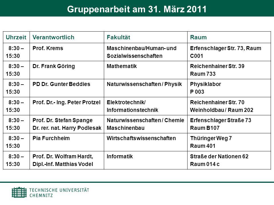 Gruppenarbeit am 31. März 2011 UhrzeitVerantwortlichFakultätRaum 8:30 – 15:30 Prof. Krems Maschinenbau/Human- und Sozialwissenschaften Erfenschlager S