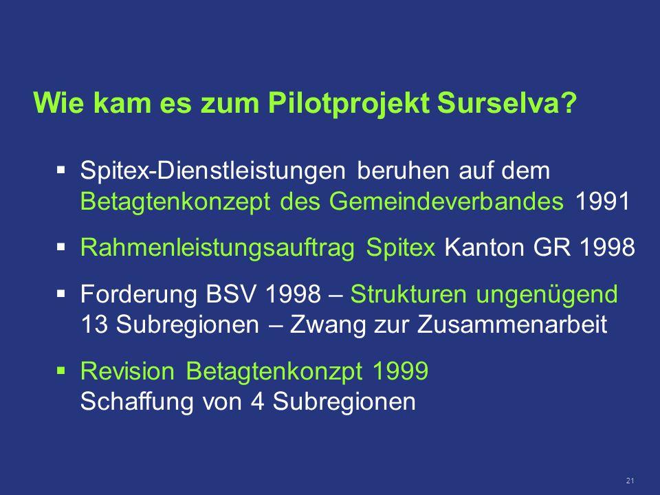 21 Wie kam es zum Pilotprojekt Surselva? Spitex-Dienstleistungen beruhen auf dem Betagtenkonzept des Gemeindeverbandes 1991 Rahmenleistungsauftrag Spi
