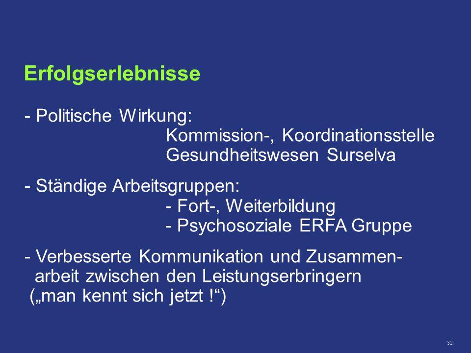 32 Erfolgserlebnisse - Politische Wirkung: Kommission-, Koordinationsstelle Gesundheitswesen Surselva - Ständige Arbeitsgruppen: - Fort-, Weiterbildun