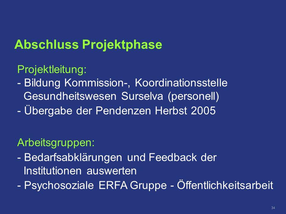 34 Abschluss Projektphase Projektleitung: - Bildung Kommission-, Koordinationsstelle Gesundheitswesen Surselva (personell) - - Übergabe der Pendenzen