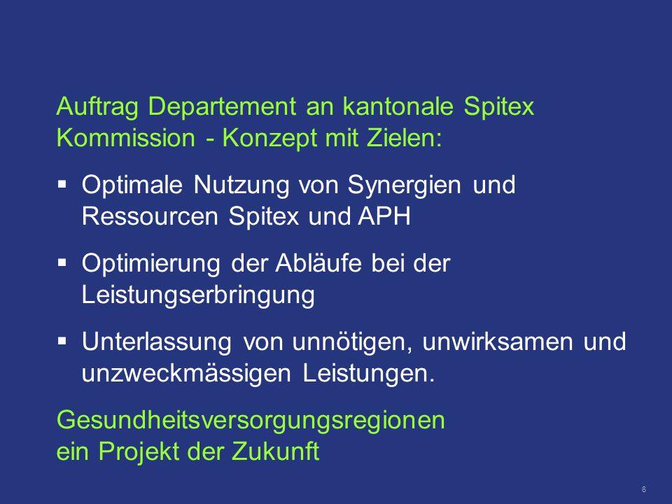 6 Auftrag Departement an kantonale Spitex Kommission - Konzept mit Zielen: Optimale Nutzung von Synergien und Ressourcen Spitex und APH Optimierung de