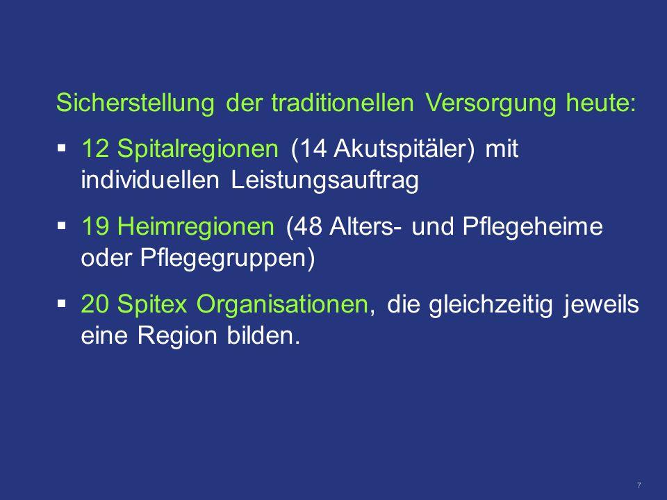 7 Sicherstellung der traditionellen Versorgung heute: 12 Spitalregionen (14 Akutspitäler) mit individuellen Leistungsauftrag 19 Heimregionen (48 Alter