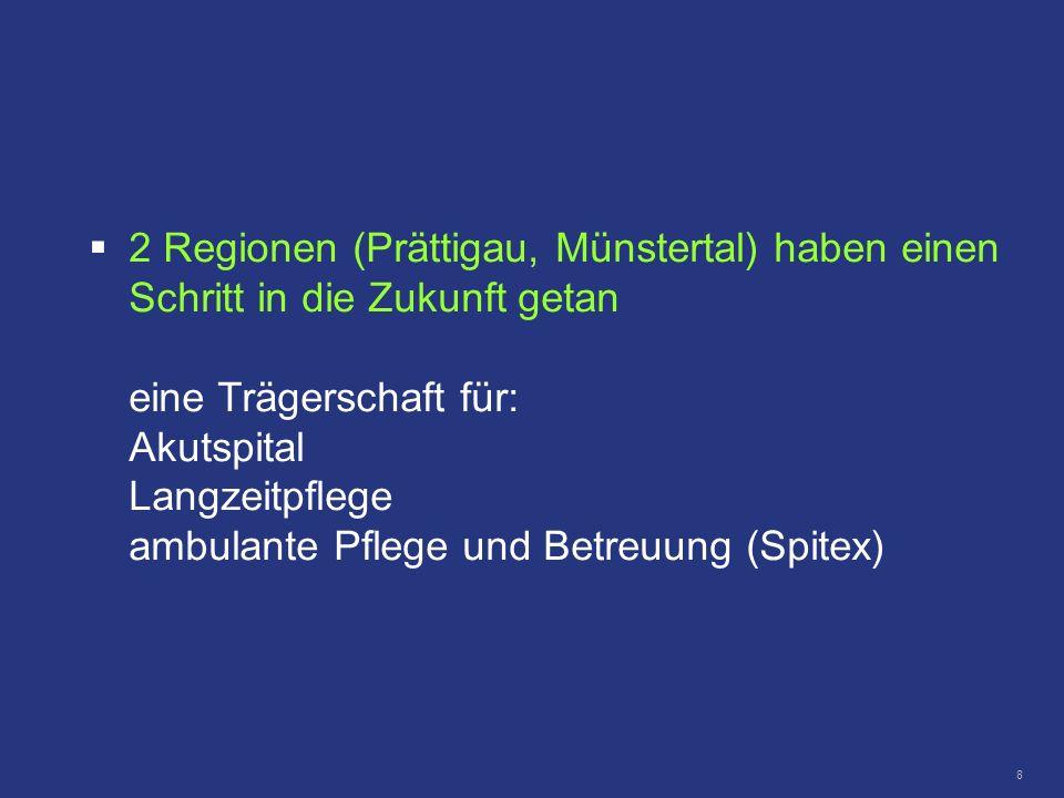 8 2 Regionen (Prättigau, Münstertal) haben einen Schritt in die Zukunft getan eine Trägerschaft für: Akutspital Langzeitpflege ambulante Pflege und Be