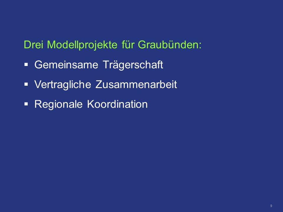 9 Drei Modellprojekte für Graubünden: Gemeinsame Trägerschaft Vertragliche Zusammenarbeit Regionale Koordination