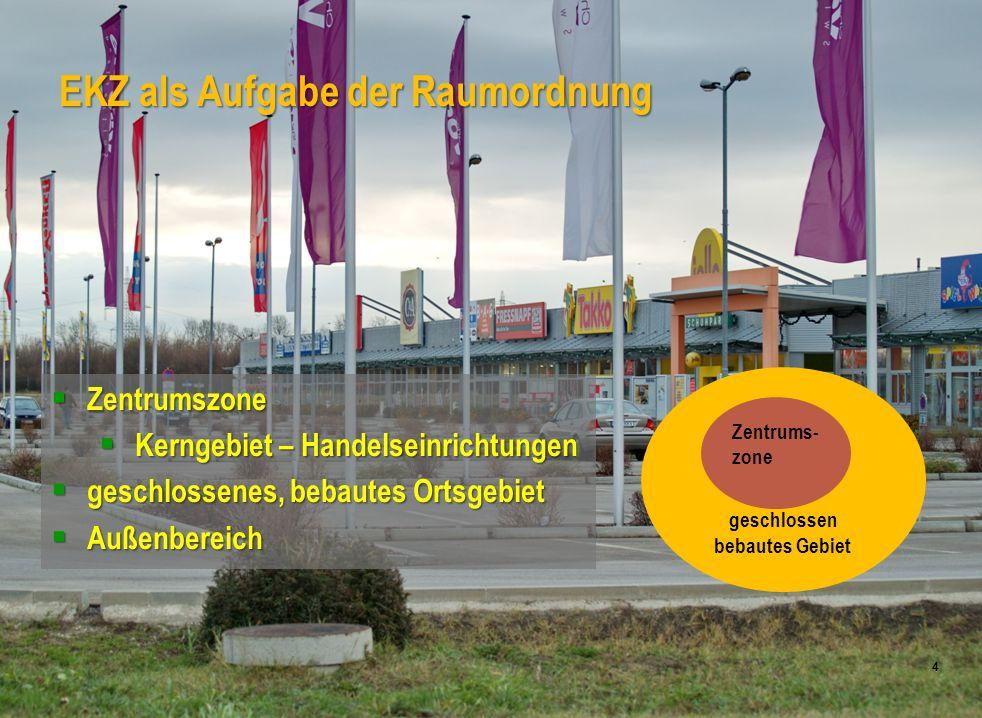 Universität für Bodenkultur Wien Department für Raum, Landschaft und Infrastruktur IRUB EKZ als Aufgabe der Raumordnung 4 geschlossen bebautes Gebiet