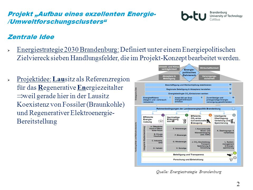2 Projekt Aufbau eines exzellenten Energie- /Umweltforschungsclusters Zentrale Idee Energiestrategie 2030 Brandenburg: Definiert unter einem Energiepo