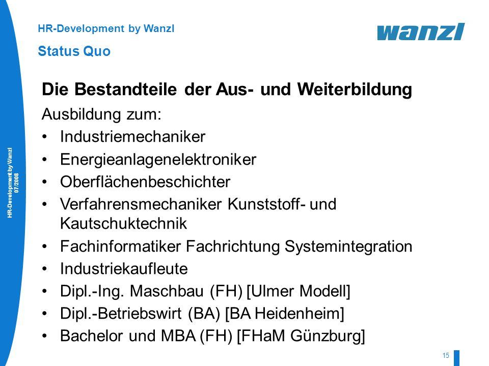 HR-Development by Wanzl 07/2008 15 HR-Development by Wanzl Status Quo Die Bestandteile der Aus- und Weiterbildung Ausbildung zum: Industriemechaniker