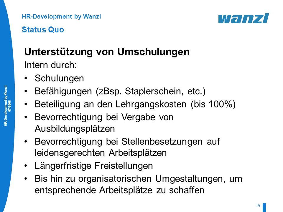 HR-Development by Wanzl 07/2008 19 HR-Development by Wanzl Status Quo Unterstützung von Umschulungen Intern durch: Schulungen Befähigungen (zBsp. Stap