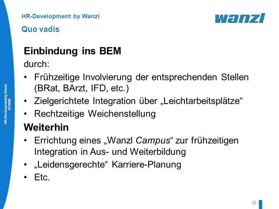 HR-Development by Wanzl 07/2008 20 HR-Development by Wanzl Quo vadis Einbindung ins BEM durch: Frühzeitige Involvierung der entsprechenden Stellen (BR