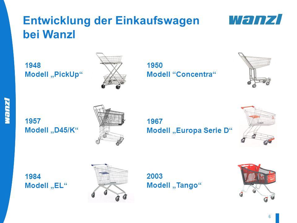 HR-Development by Wanzl 07/2008 6 Entwicklung der Einkaufswagen bei Wanzl 1948 Modell PickUp 1950 Modell Concentra 1967 Modell Europa Serie D 1957 Mod