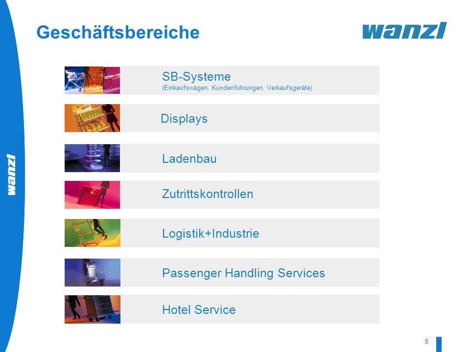 HR-Development by Wanzl 07/2008 8 SB-Systeme (Einkaufswagen, Kundenführungen, Verkaufsgeräte) Logistik+Industrie Passenger Handling Services Geschäfts