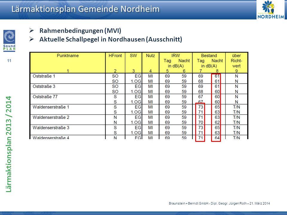11 Lärmaktionsplan 2013 / 2014 Braunstein + Berndt GmbH - Dipl. Geogr. Jürgen Roth – 21. März 2014 Lärmaktionsplan Gemeinde Nordheim Rahmenbedingungen
