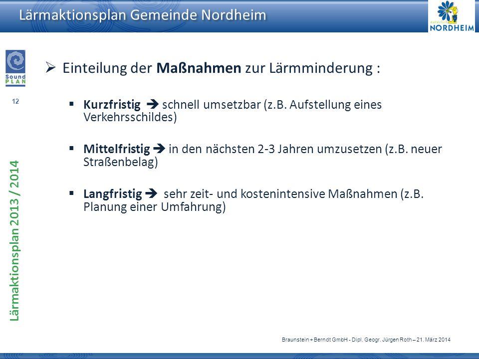 12 Lärmaktionsplan 2013 / 2014 Braunstein + Berndt GmbH - Dipl. Geogr. Jürgen Roth – 21. März 2014 Lärmaktionsplan Gemeinde Nordheim Einteilung der Ma