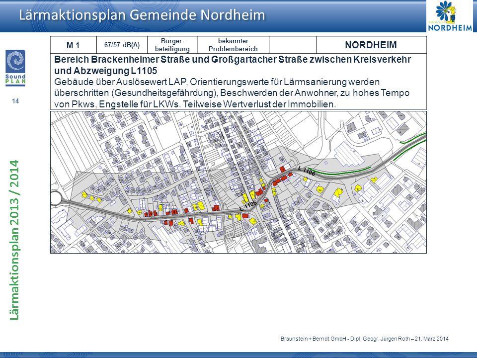 14 Lärmaktionsplan 2013 / 2014 Braunstein + Berndt GmbH - Dipl. Geogr. Jürgen Roth – 21. März 2014 Lärmaktionsplan Gemeinde Nordheim M 1 67/57 dB(A) B
