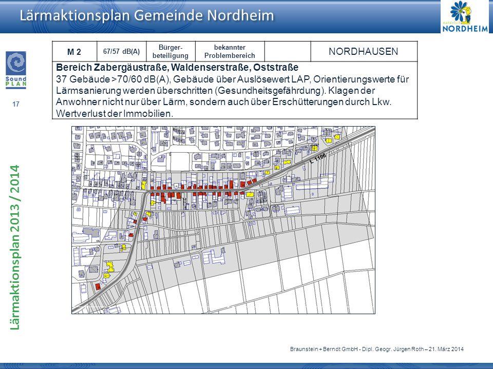 17 Lärmaktionsplan 2013 / 2014 Braunstein + Berndt GmbH - Dipl. Geogr. Jürgen Roth – 21. März 2014 Lärmaktionsplan Gemeinde Nordheim M 2 67/57 dB(A) B