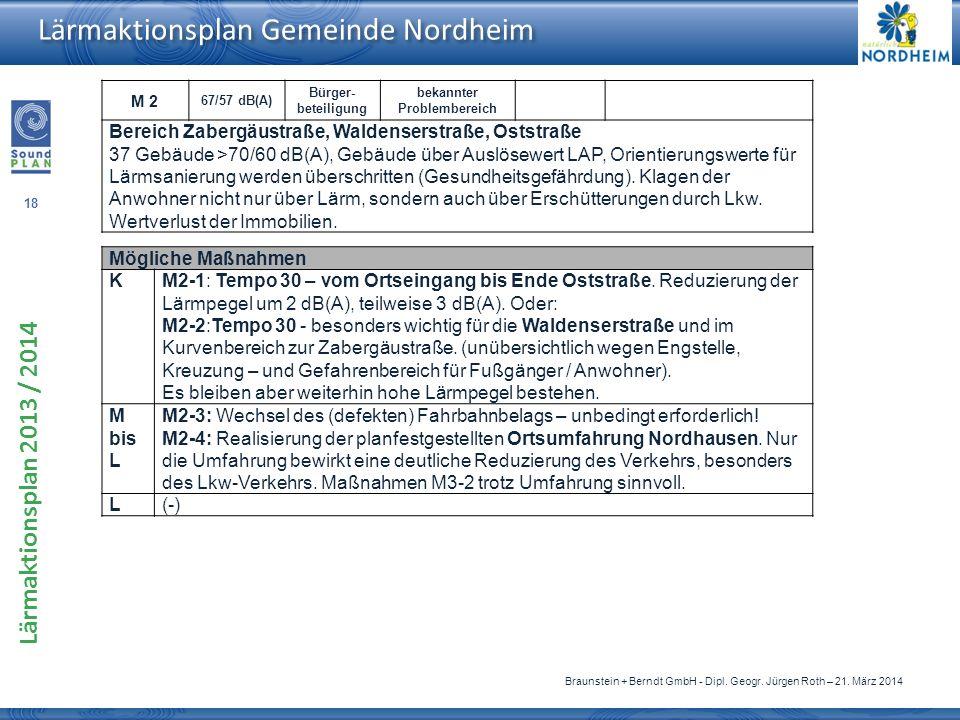 18 Lärmaktionsplan 2013 / 2014 Braunstein + Berndt GmbH - Dipl. Geogr. Jürgen Roth – 21. März 2014 Lärmaktionsplan Gemeinde Nordheim M 2 67/57 dB(A) B